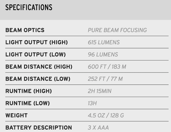 Specs chart for Coast FL85 headlamp, this is the latest 2017 edition.